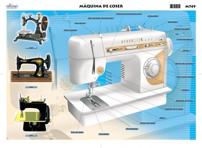 máquina de coser moderna